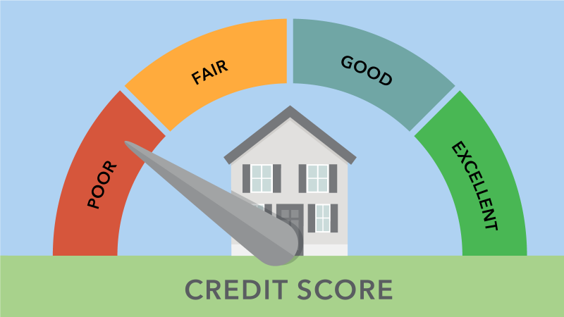 Bad Credit Cant Get Credit Cards Now You Can